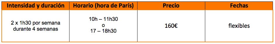 Oferta de clases virtuales de francés semi-intensivo: 2 x 1.5 horas por semana durante 4 semanas, de 10 a.m. a 11.30 a.m. o de 5 p.m. a 6.30 p.m., por 160 €, fechas flexibles