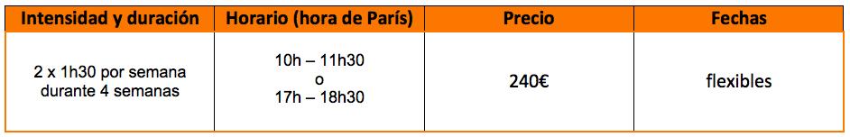 Oferta de clases de francés: preparación para los exámenes a distancia DELF y DALF: 2 x 1.5 horas por semana durante 4 semanas, de 10 a.m. a 11.30 a.m. o de 5 p.m. a 6.30 p.m., por 240 €, fechas flexibles